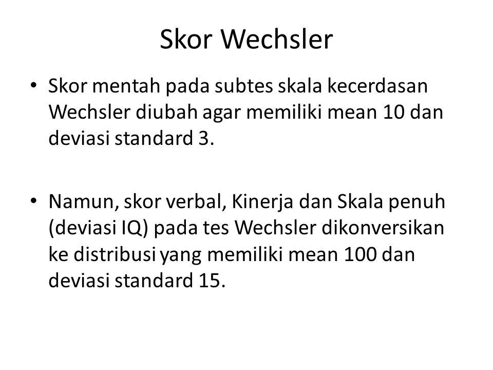 Skor Wechsler Skor mentah pada subtes skala kecerdasan Wechsler diubah agar memiliki mean 10 dan deviasi standard 3.
