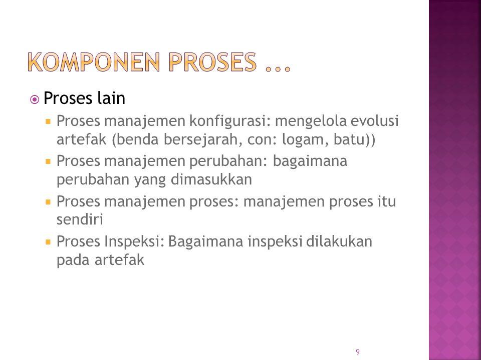 Komponen Proses ... Proses lain