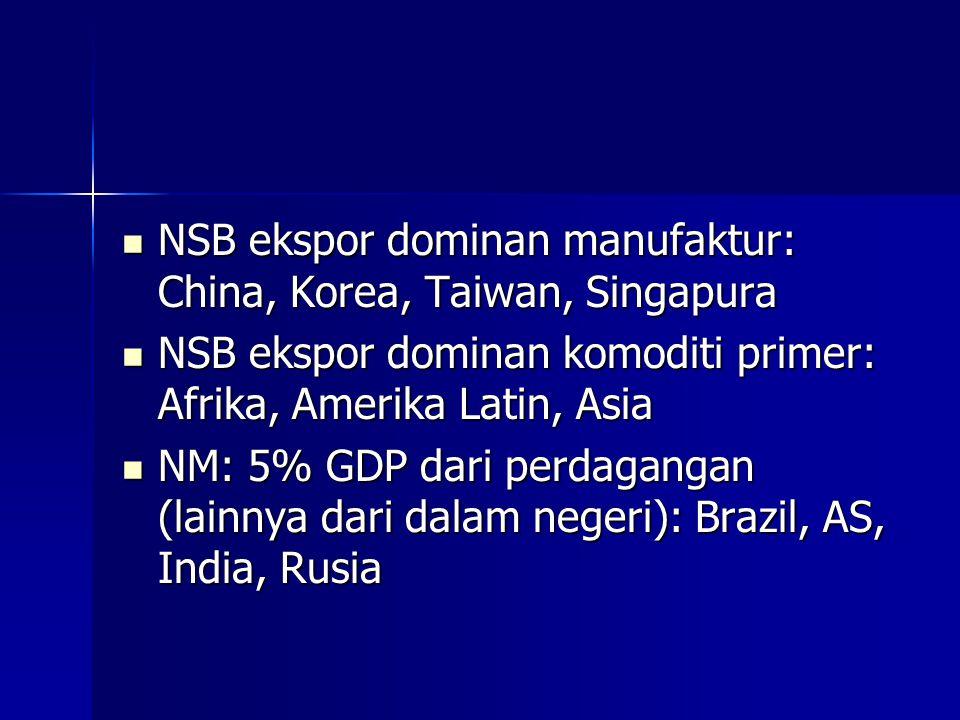 NSB ekspor dominan manufaktur: China, Korea, Taiwan, Singapura