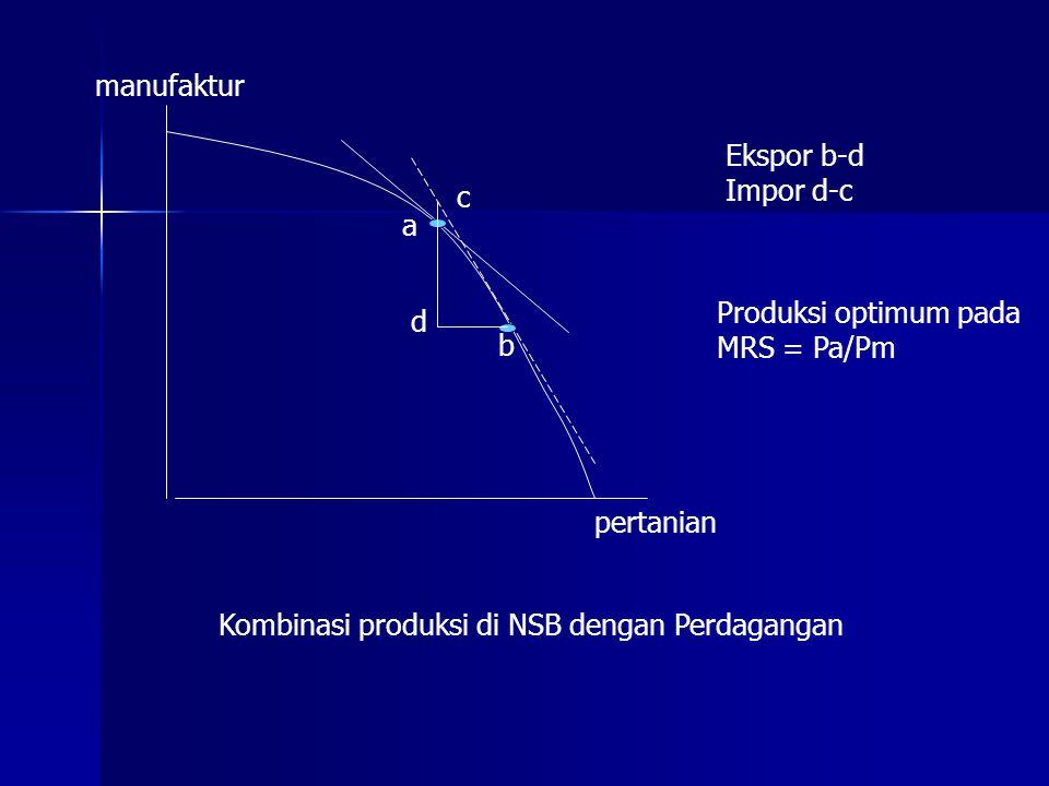 manufaktur Ekspor b-d. Impor d-c. c. a. Produksi optimum pada. MRS = Pa/Pm. d. b. pertanian.