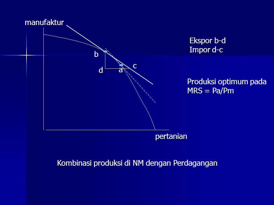 manufaktur Ekspor b-d. Impor d-c. b. c. d. a. Produksi optimum pada. MRS = Pa/Pm. pertanian.