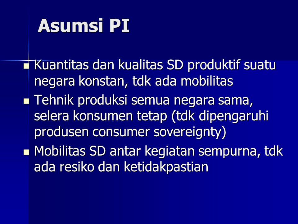 Asumsi PI Kuantitas dan kualitas SD produktif suatu negara konstan, tdk ada mobilitas.