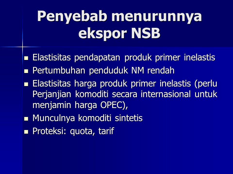 Penyebab menurunnya ekspor NSB