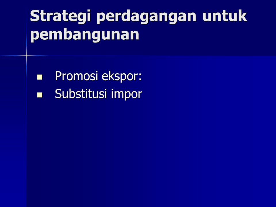 Strategi perdagangan untuk pembangunan