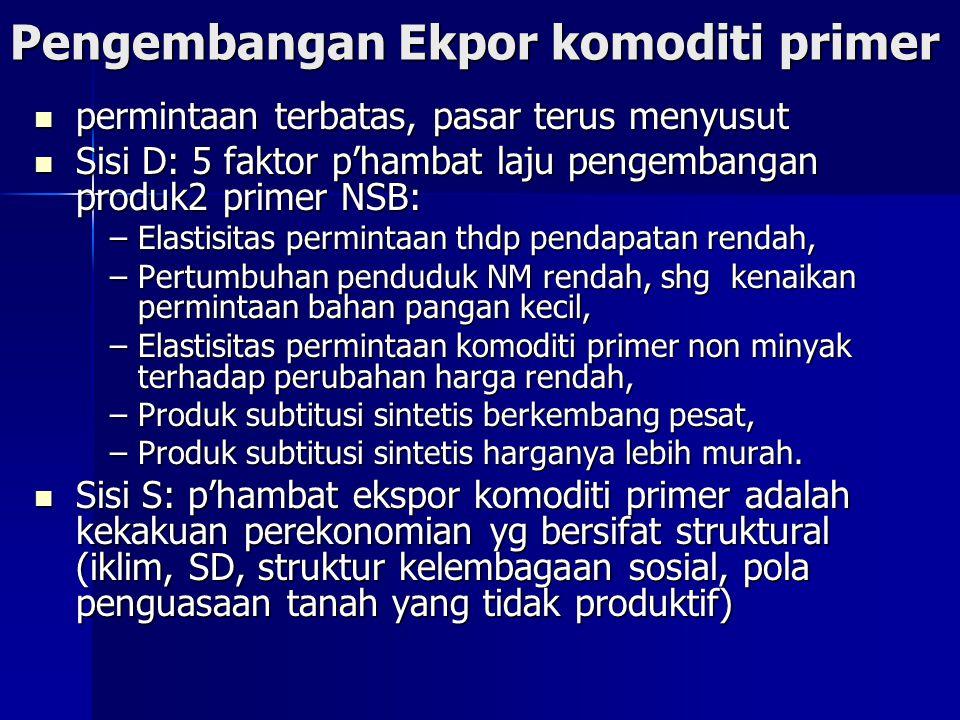 Pengembangan Ekpor komoditi primer