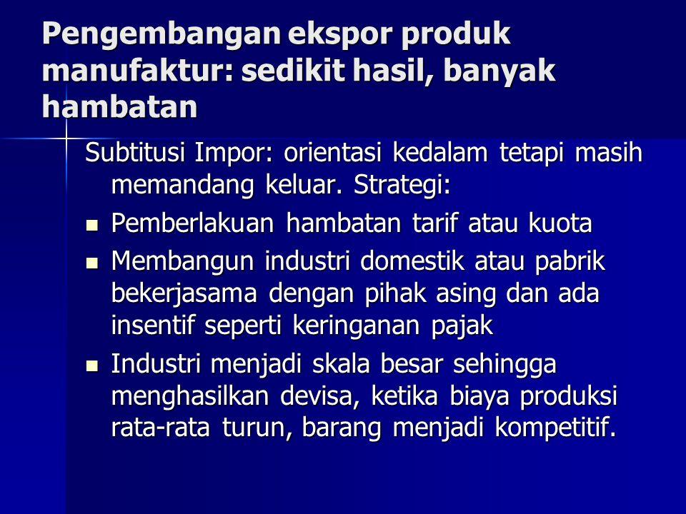 Pengembangan ekspor produk manufaktur: sedikit hasil, banyak hambatan