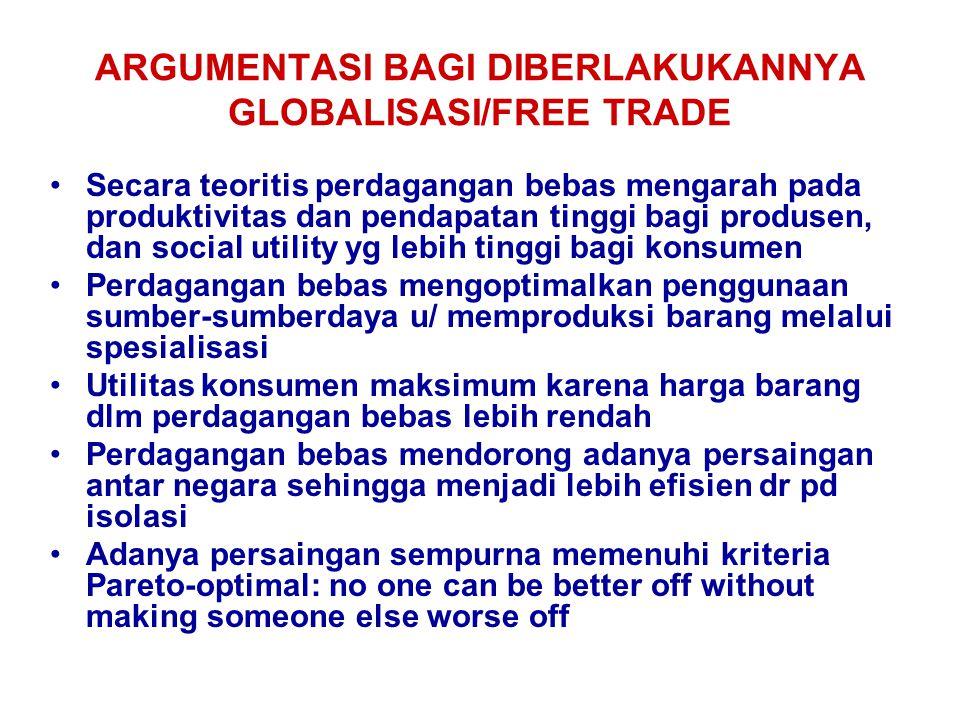 ARGUMENTASI BAGI DIBERLAKUKANNYA GLOBALISASI/FREE TRADE