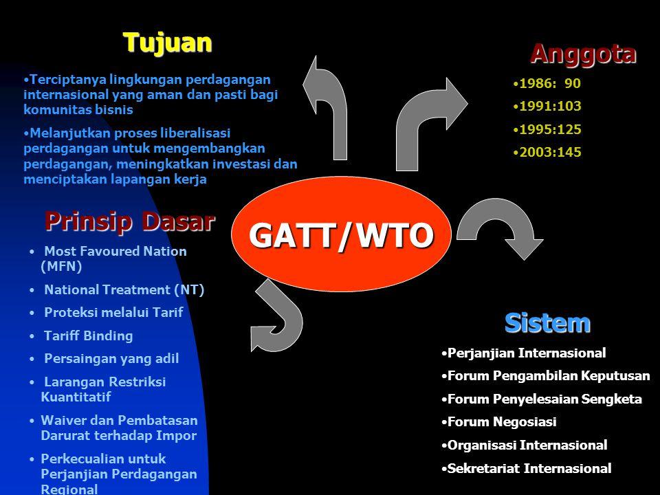 GATT/WTO Tujuan Anggota Prinsip Dasar Sistem