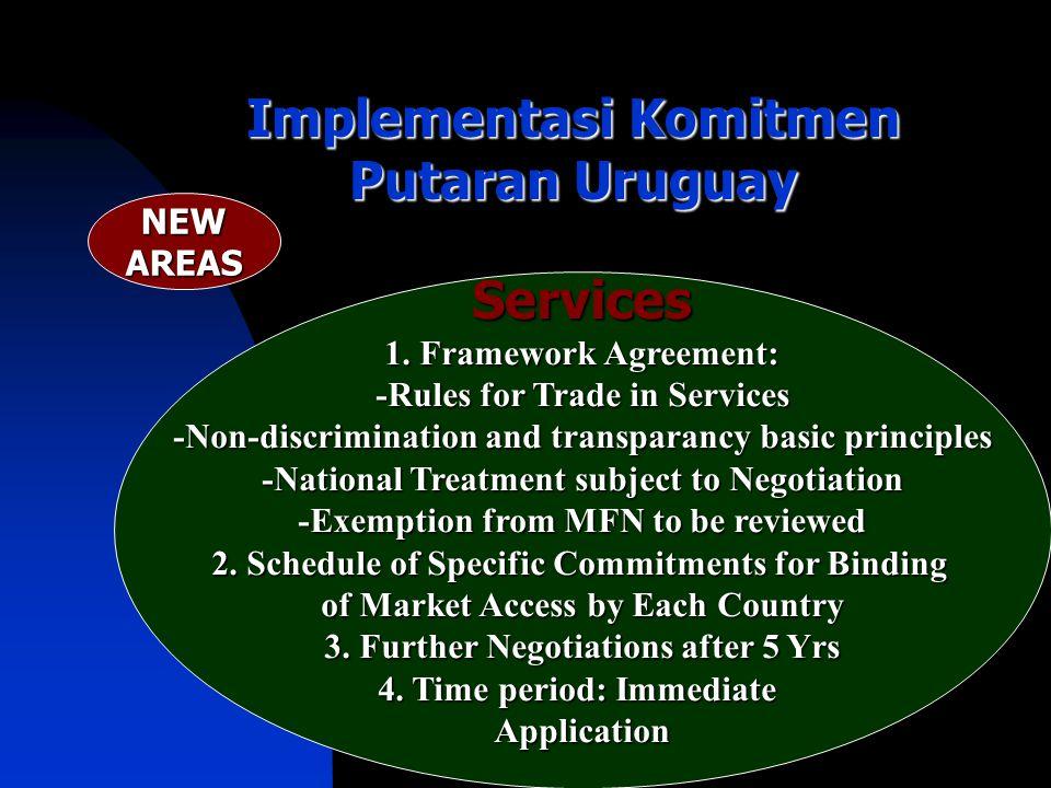Implementasi Komitmen Putaran Uruguay