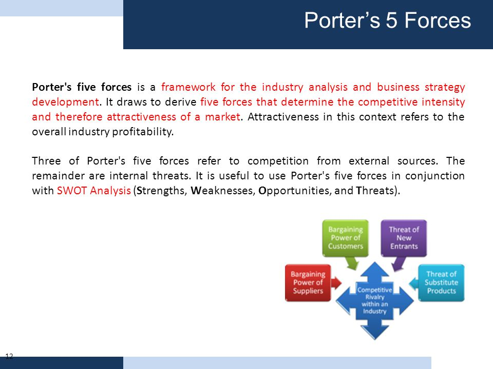 apply porter s five forces framework to the specialty coffee retail industry Apply porter's five forces framework to the specialty coffee retail industry b how would you characterize the strategy of starbucks how does starbucks create.