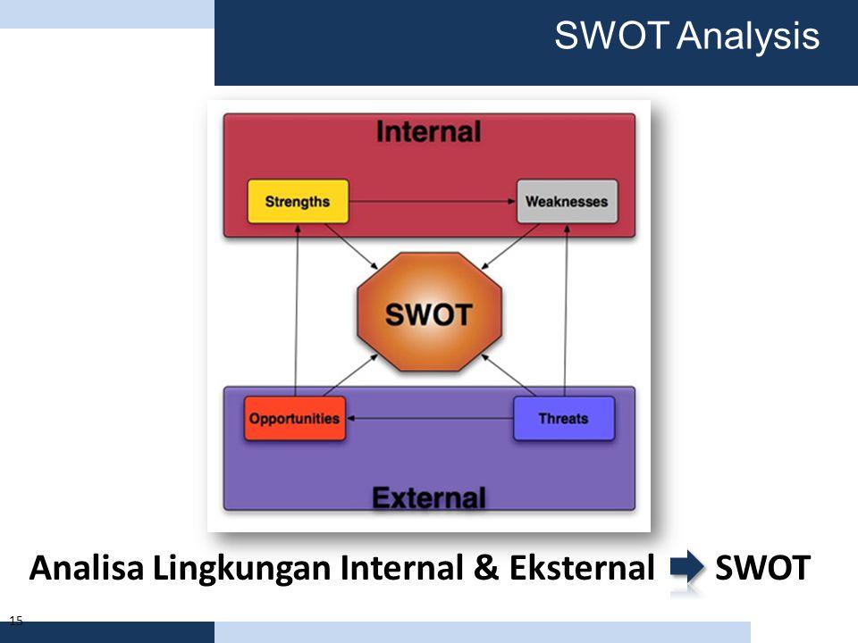 SWOT Analysis Analisa Lingkungan Internal & Eksternal SWOT