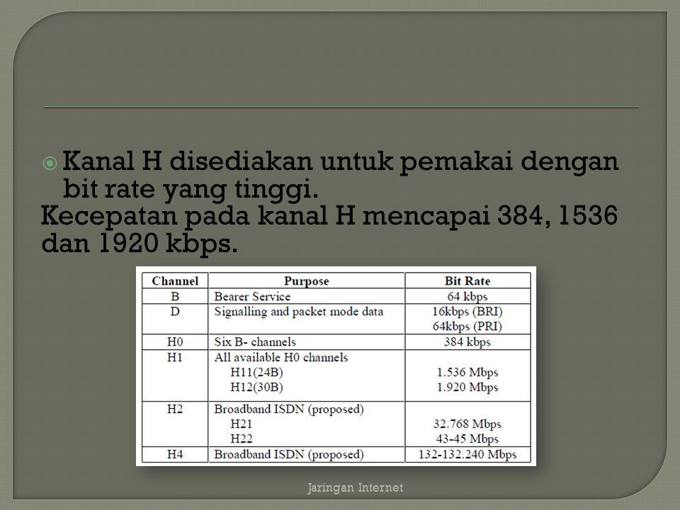 Kanal H disediakan untuk pemakai dengan bit rate yang tinggi.