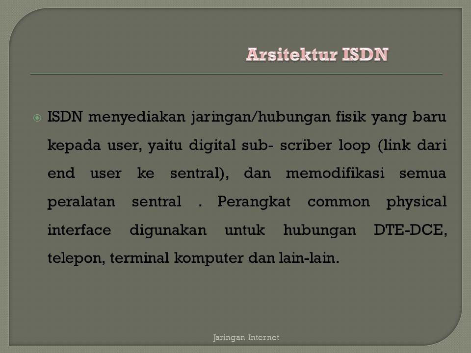 Arsitektur ISDN