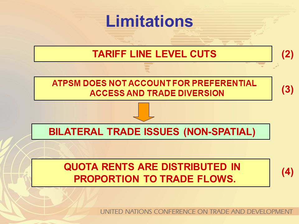 Limitations TARIFF LINE LEVEL CUTS (2) (3)
