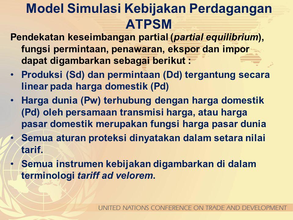 Model Simulasi Kebijakan Perdagangan ATPSM