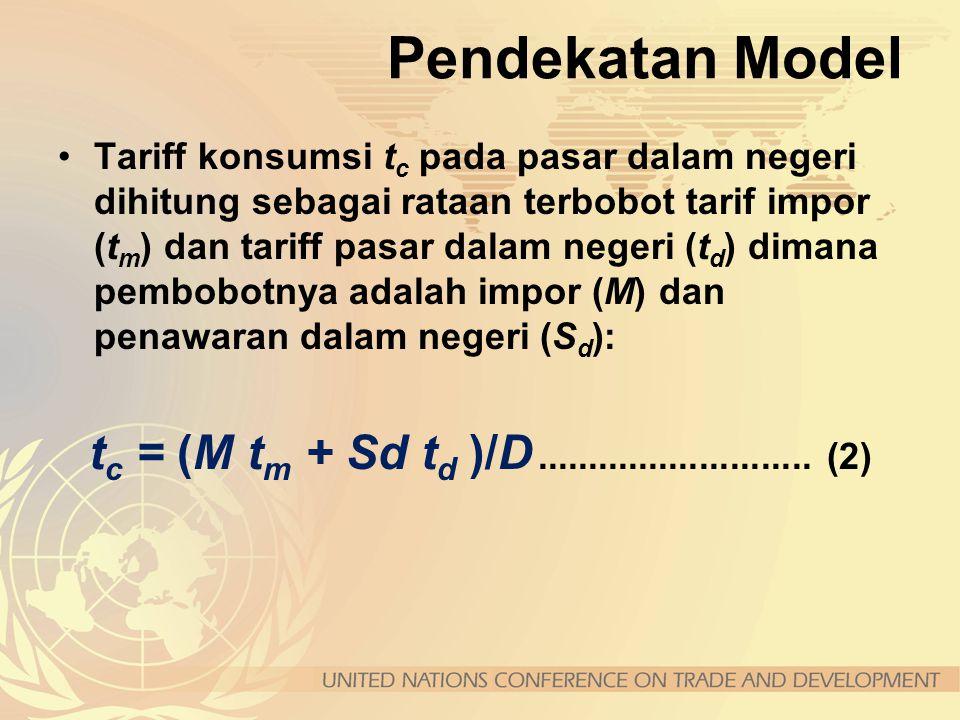 Pendekatan Model