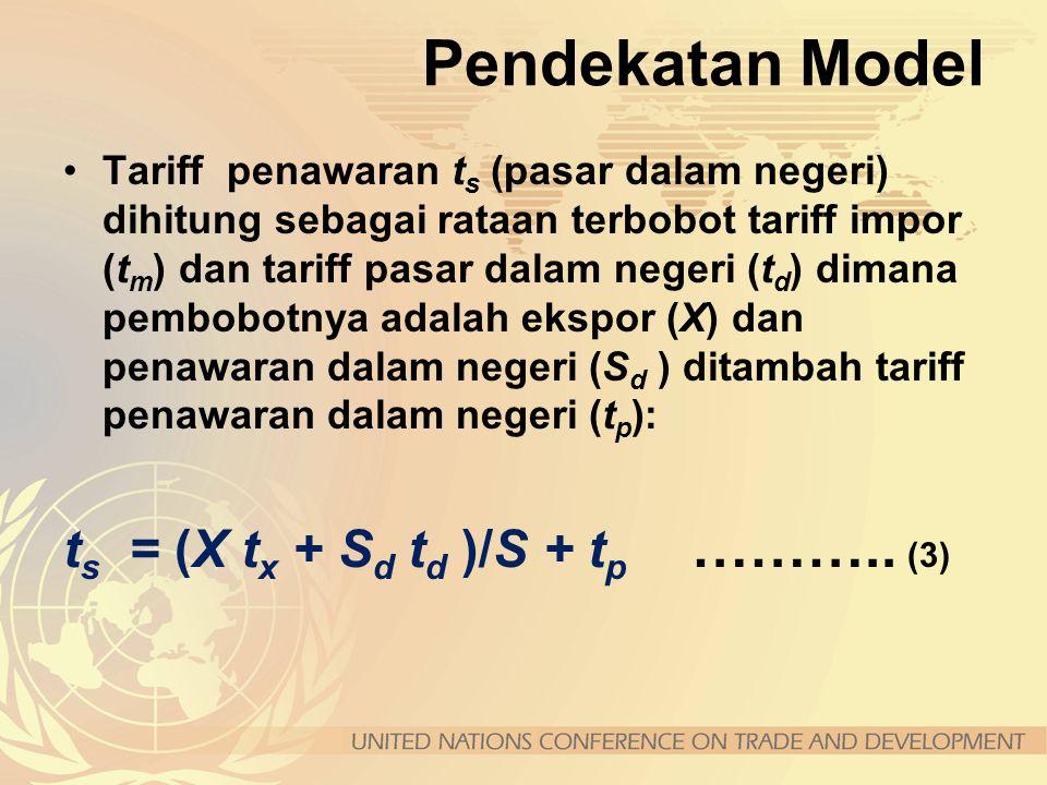 Pendekatan Model ts = (X tx + Sd td )/S + tp ……….. (3)