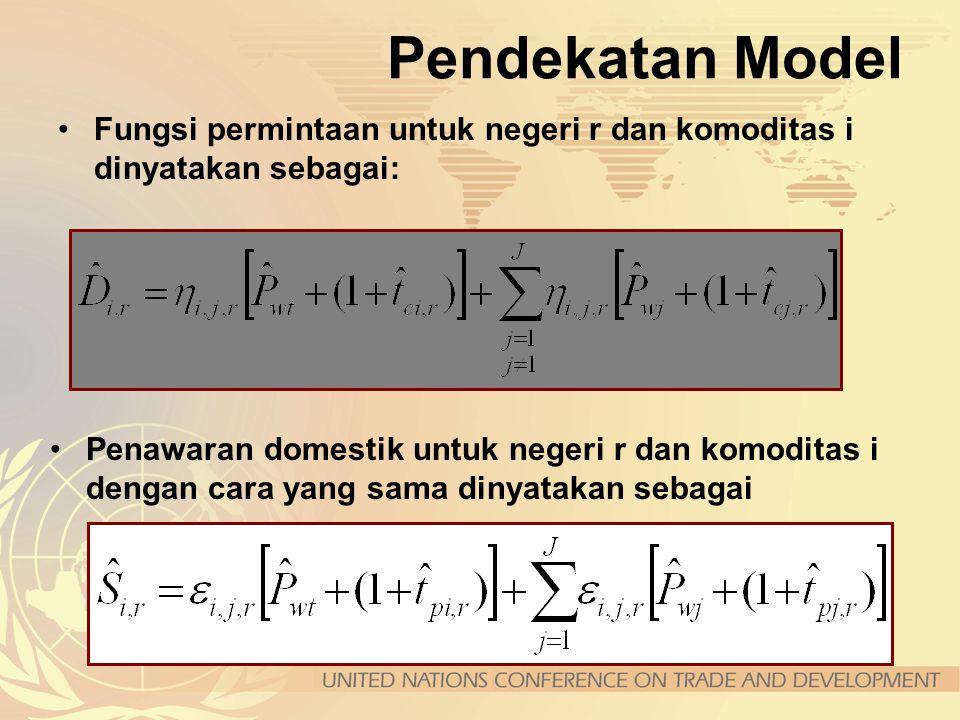 Pendekatan Model Fungsi permintaan untuk negeri r dan komoditas i dinyatakan sebagai: