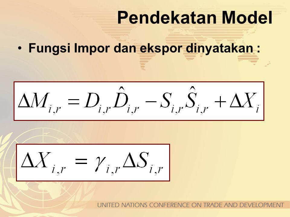 Pendekatan Model Fungsi Impor dan ekspor dinyatakan :