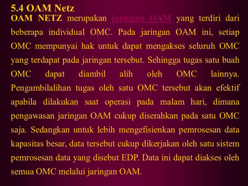 5.4 OAM Netz