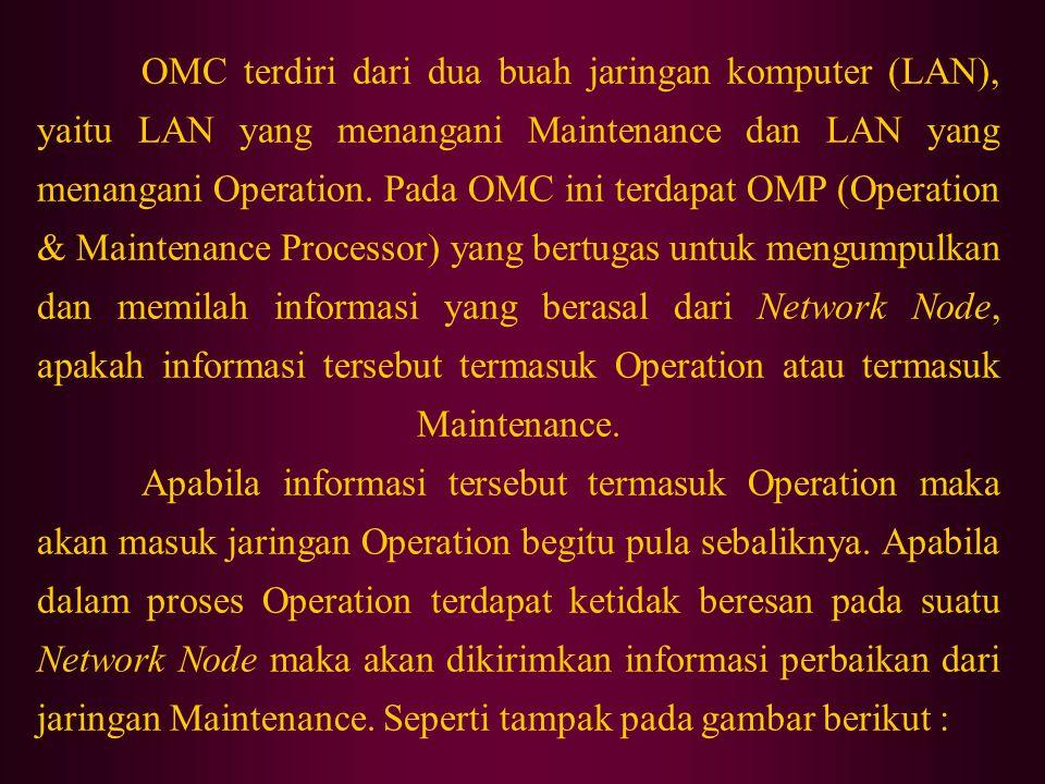 OMC terdiri dari dua buah jaringan komputer (LAN), yaitu LAN yang menangani Maintenance dan LAN yang menangani Operation.
