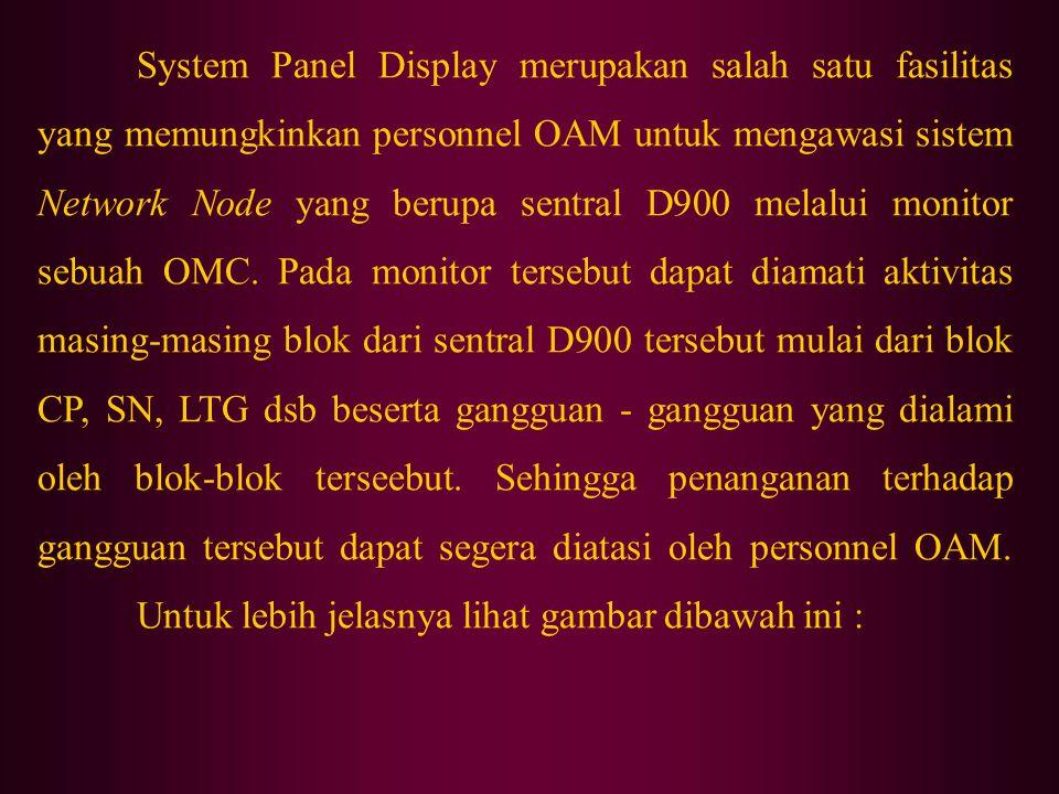 System Panel Display merupakan salah satu fasilitas yang memungkinkan personnel OAM untuk mengawasi sistem Network Node yang berupa sentral D900 melalui monitor sebuah OMC.