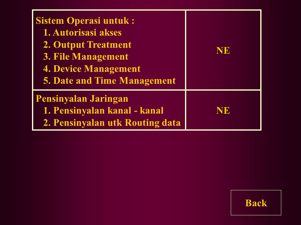 Sistem Operasi untuk : 1. Autorisasi akses 2. Output Treatment 3
