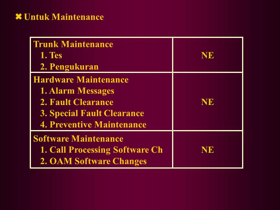 Untuk Maintenance Trunk Maintenance 1. Tes 2. Pengukuran. NE.
