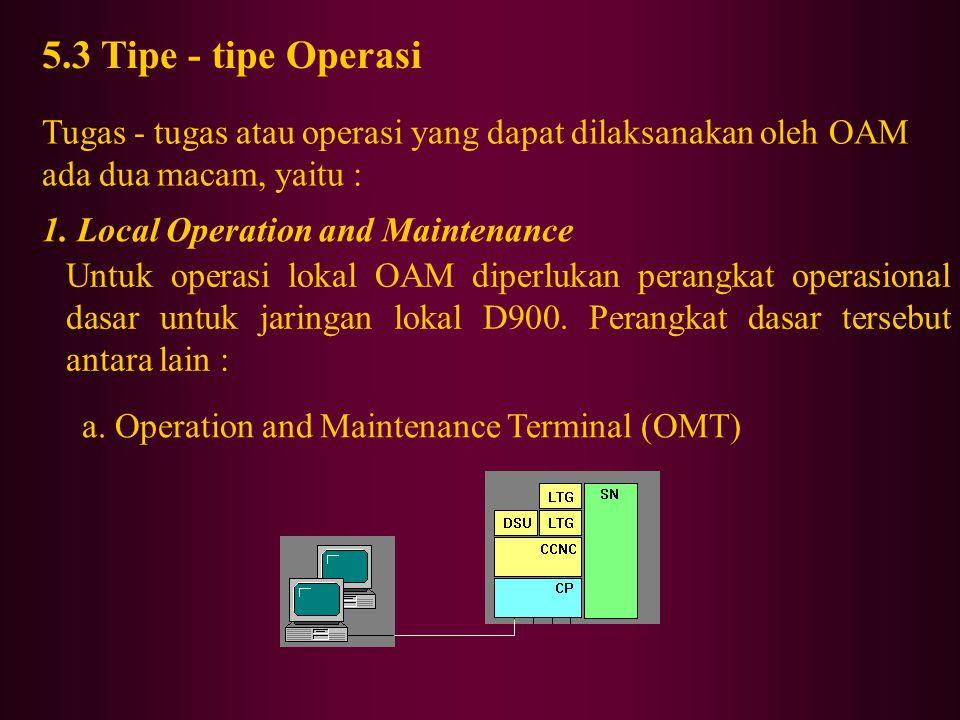 5.3 Tipe - tipe Operasi Tugas - tugas atau operasi yang dapat dilaksanakan oleh OAM ada dua macam, yaitu :
