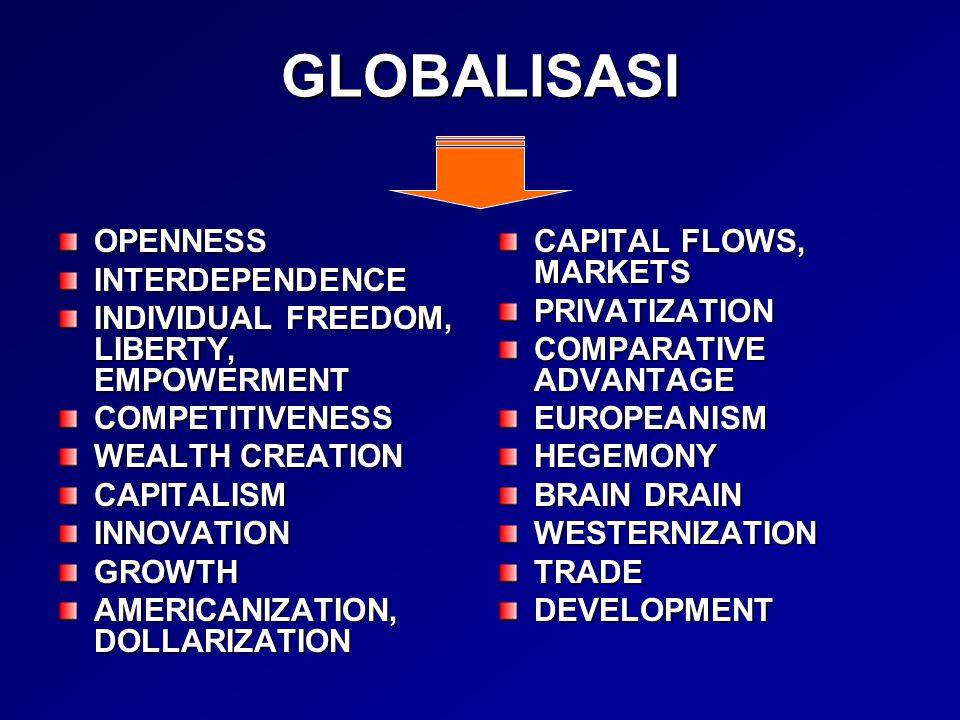 GLOBALISASI OPENNESS INTERDEPENDENCE