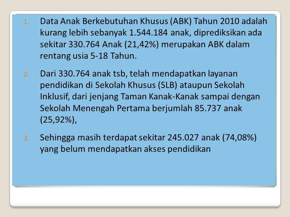 Data Anak Berkebutuhan Khusus (ABK) Tahun 2010 adalah kurang lebih sebanyak 1.544.184 anak, diprediksikan ada sekitar 330.764 Anak (21,42%) merupakan ABK dalam rentang usia 5-18 Tahun.