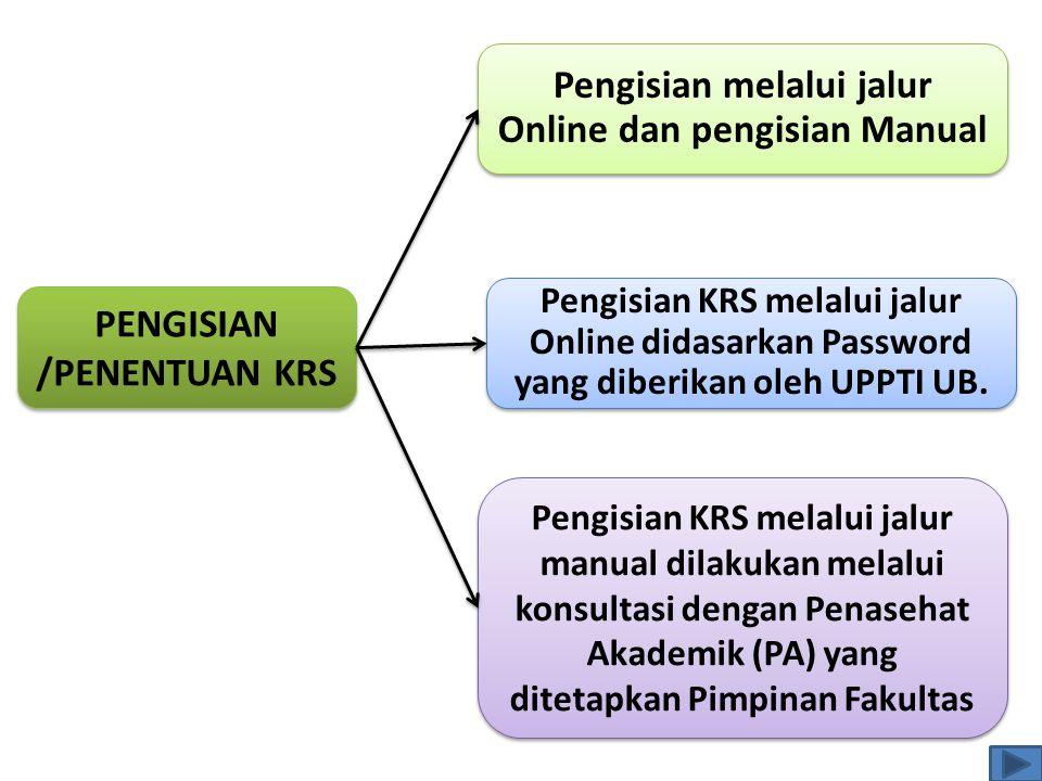 Pengisian melalui jalur Online dan pengisian Manual