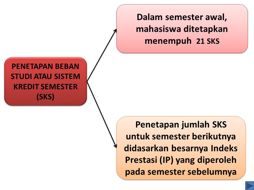 Dalam semester awal, mahasiswa ditetapkan menempuh 21 SKS