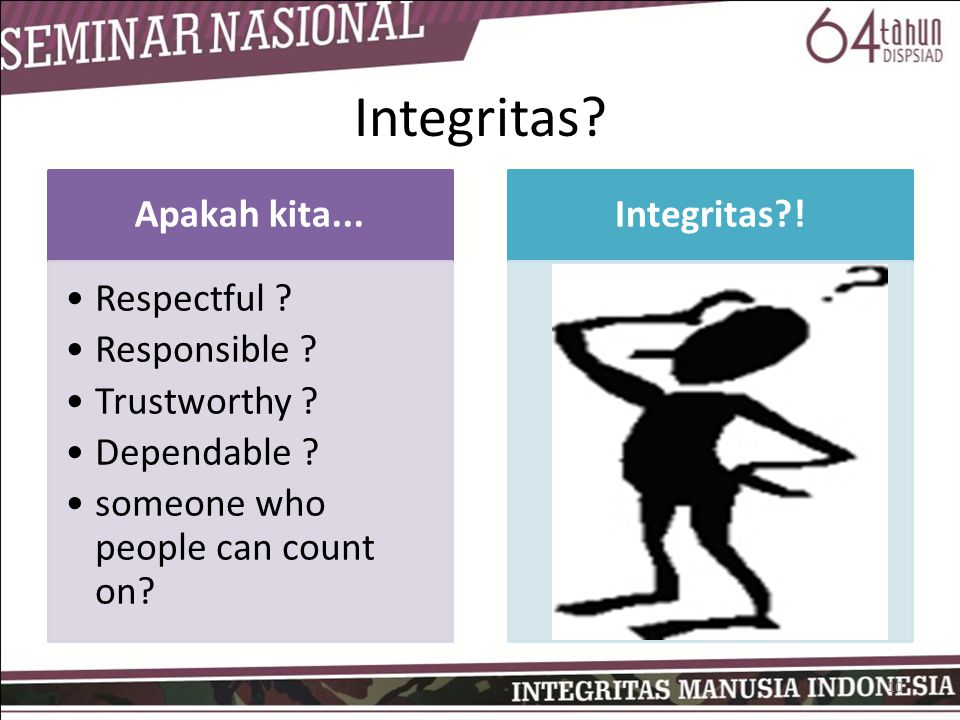 Integritas Apakah kita... Respectful Responsible Trustworthy