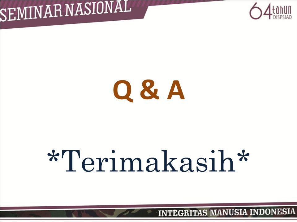 Q & A *Terimakasih*