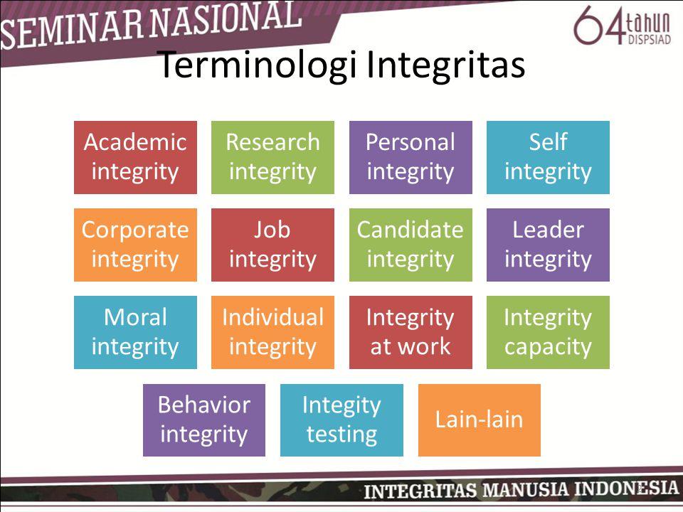 Terminologi Integritas