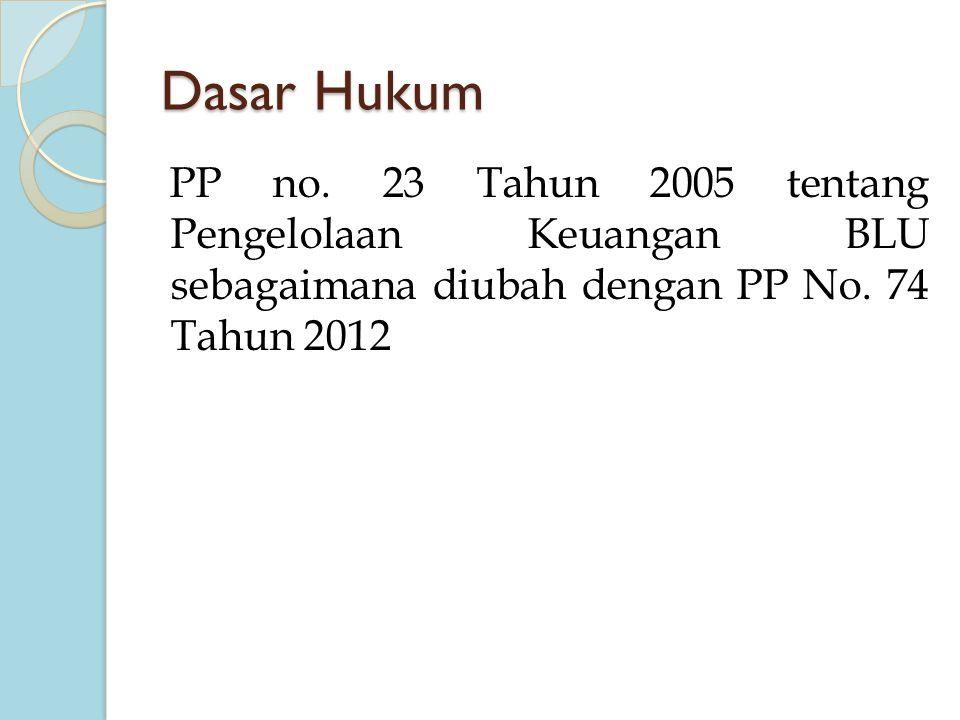 Dasar Hukum PP no.
