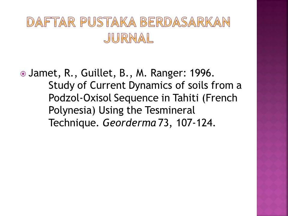 Daftar Pustaka Berdasarkan Jurnal