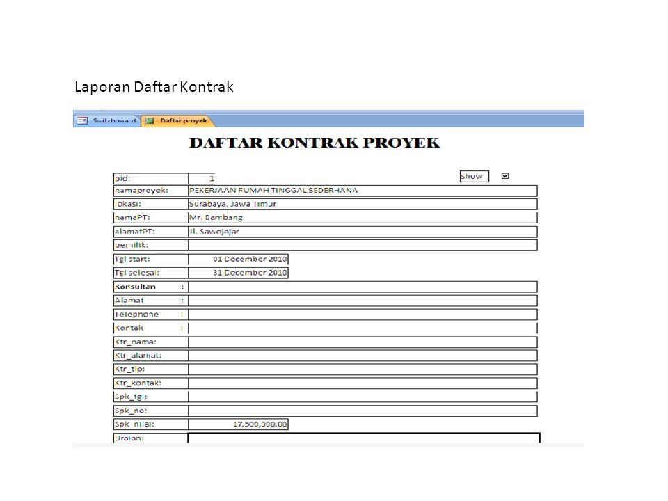 Laporan Daftar Kontrak