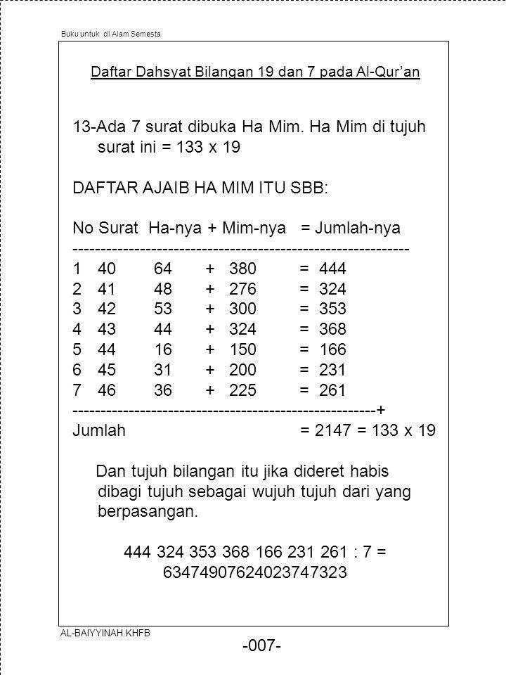Daftar Dahsyat Bilangan 19 dan 7 pada Al-Qur'an