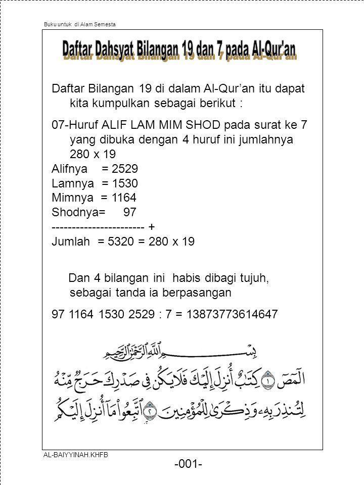 Daftar Dahsyat Bilangan 19 dan 7 pada Al-Qur an