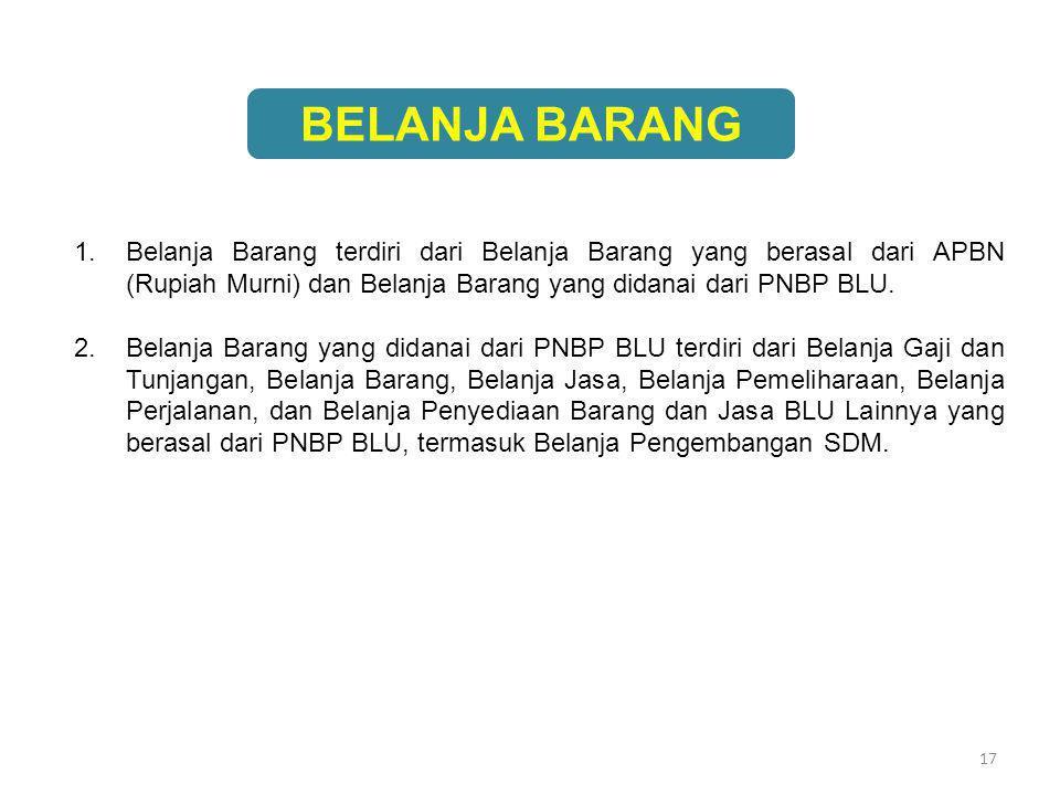 BELANJA BARANG Belanja Barang terdiri dari Belanja Barang yang berasal dari APBN (Rupiah Murni) dan Belanja Barang yang didanai dari PNBP BLU.