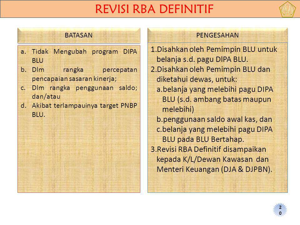 REVISI RBA DEFINITIF Tidak Mengubah program DIPA BLU. Dlm rangka percepatan pencapaian sasaran kinerja;