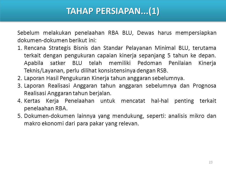 TAHAP PERSIAPAN...(1) Sebelum melakukan penelaahan RBA BLU, Dewas harus mempersiapkan dokumen-dokumen berikut ini:
