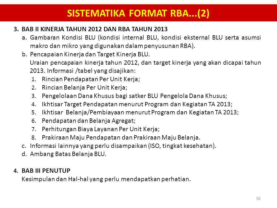 SISTEMATIKA FORMAT RBA...(2)