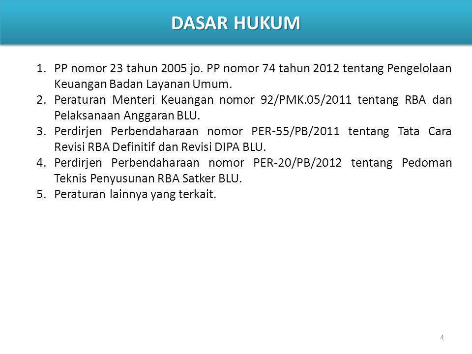 DASAR HUKUM PP nomor 23 tahun 2005 jo. PP nomor 74 tahun 2012 tentang Pengelolaan Keuangan Badan Layanan Umum.