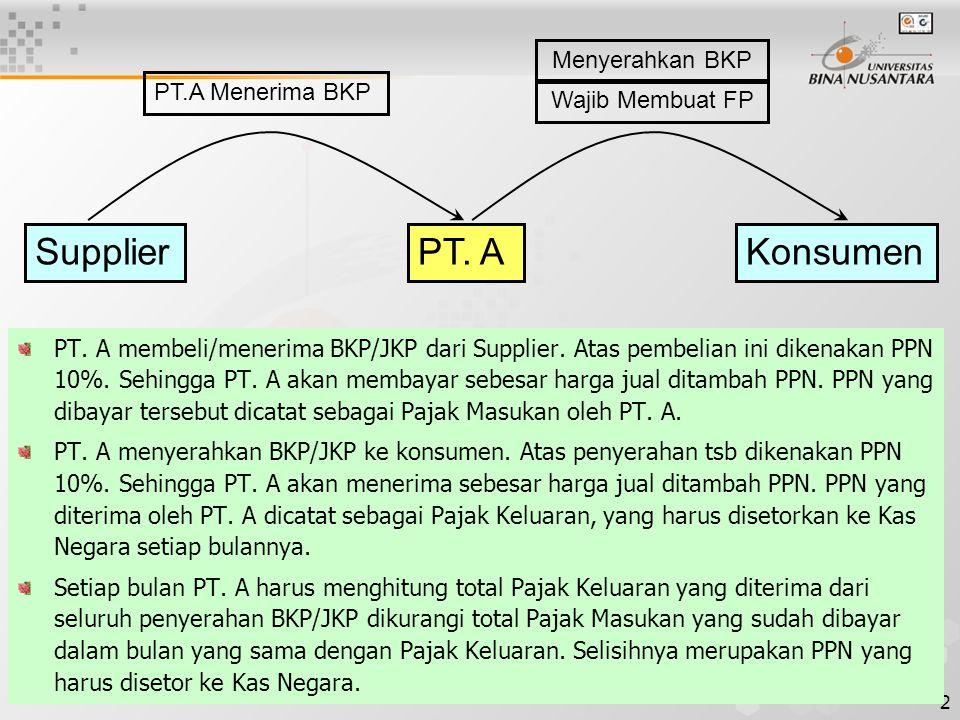 Supplier PT. A Konsumen Menyerahkan BKP PT.A Menerima BKP
