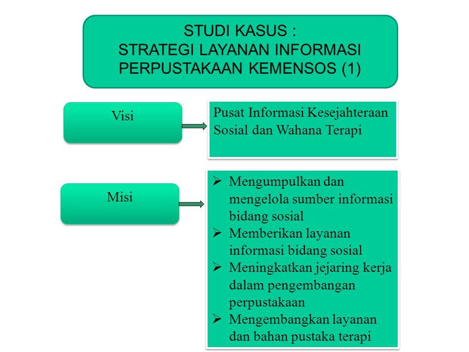 STRATEGI LAYANAN INFORMASI PERPUSTAKAAN KEMENSOS (1)