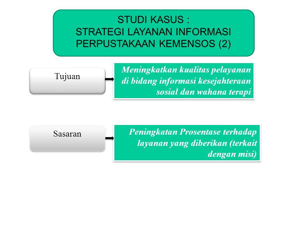 STRATEGI LAYANAN INFORMASI PERPUSTAKAAN KEMENSOS (2)