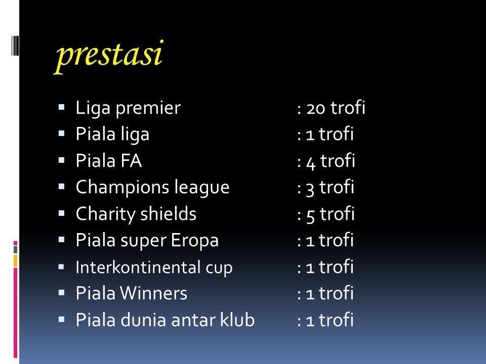 prestasi Liga premier : 20 trofi Piala liga : 1 trofi
